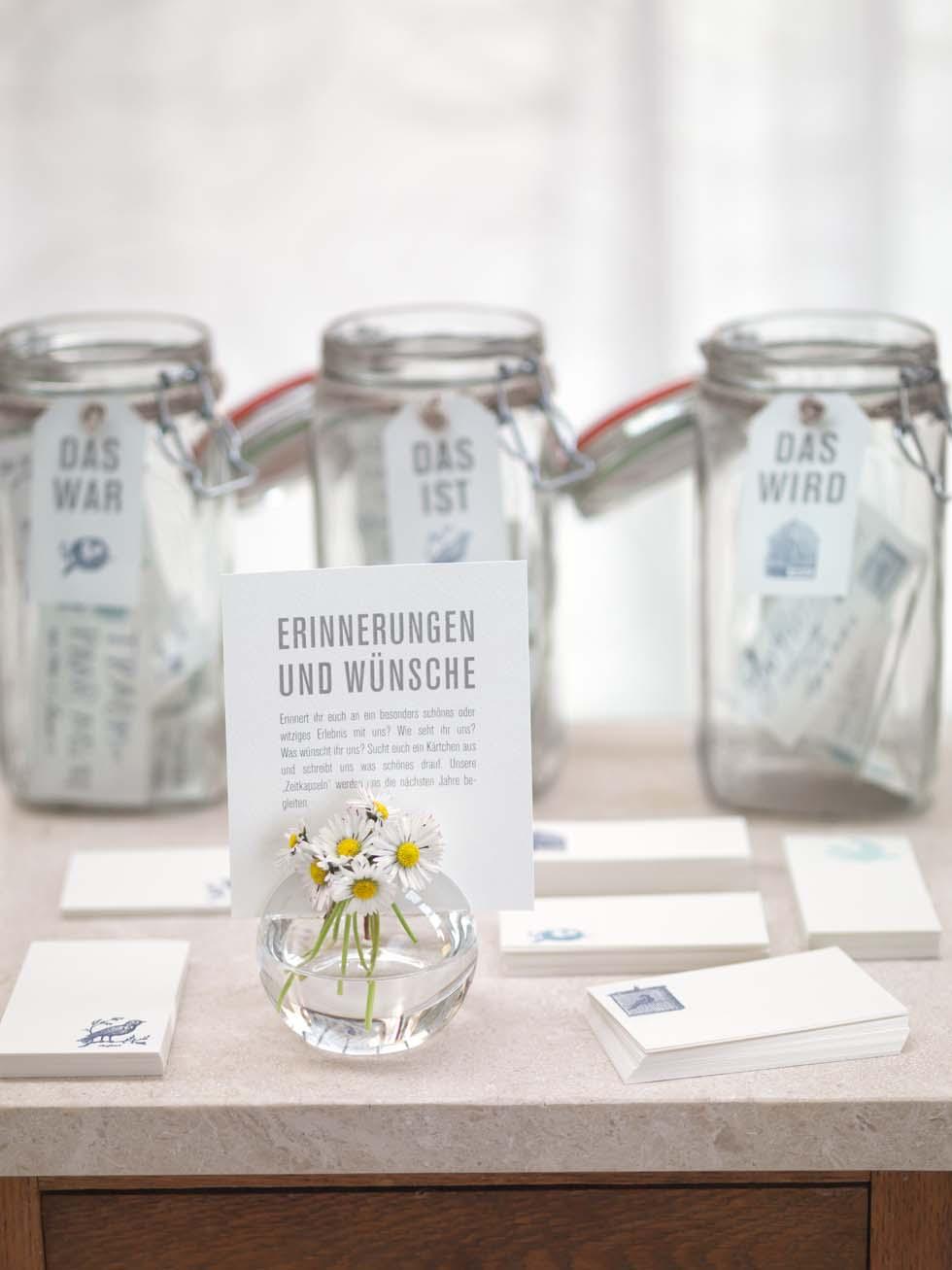 Geräumig Hochzeit Gästebuch Ideen Foto Von Gästebuchidee Erinnerungen Und Wünsche