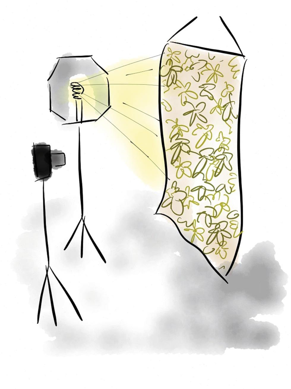 Photobooth Beispiel