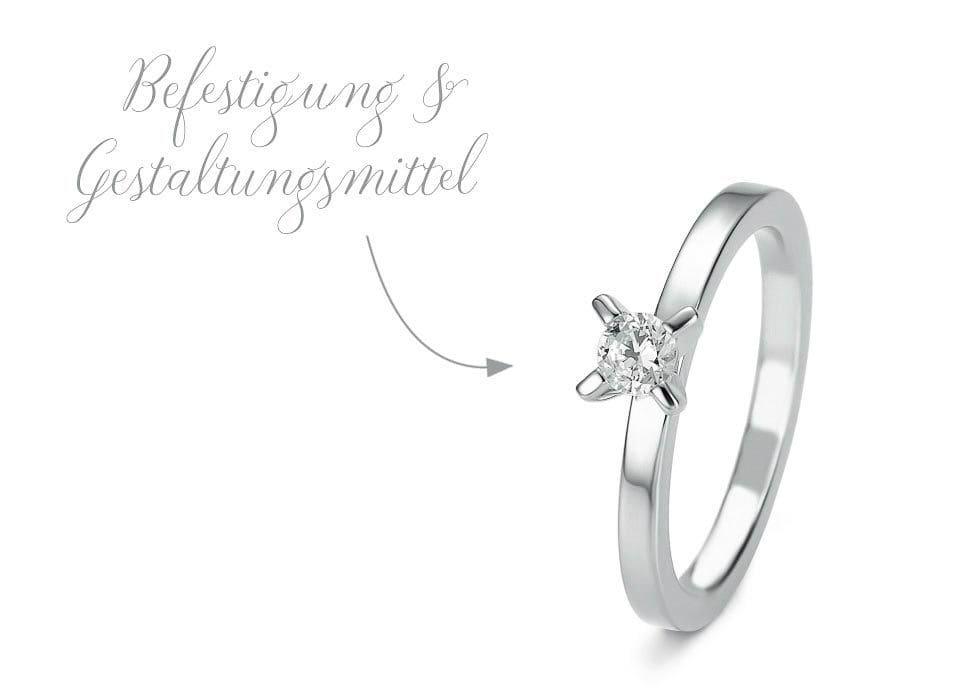 Verlobungsringe diamant