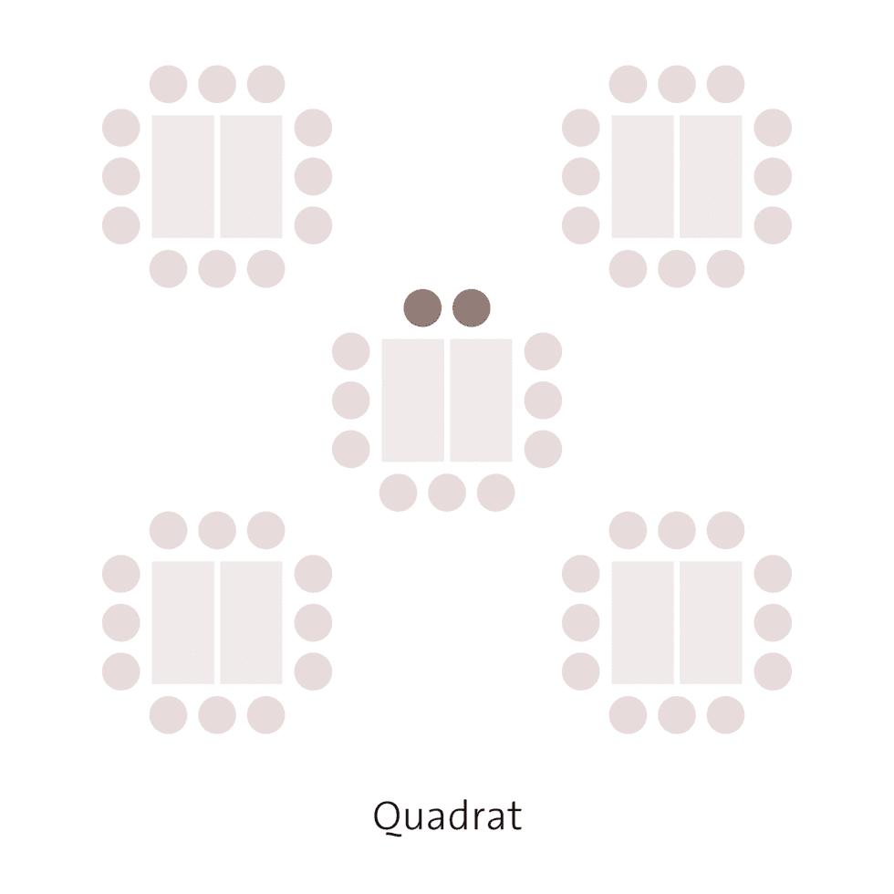 Tischform Hochzeit Quadrat