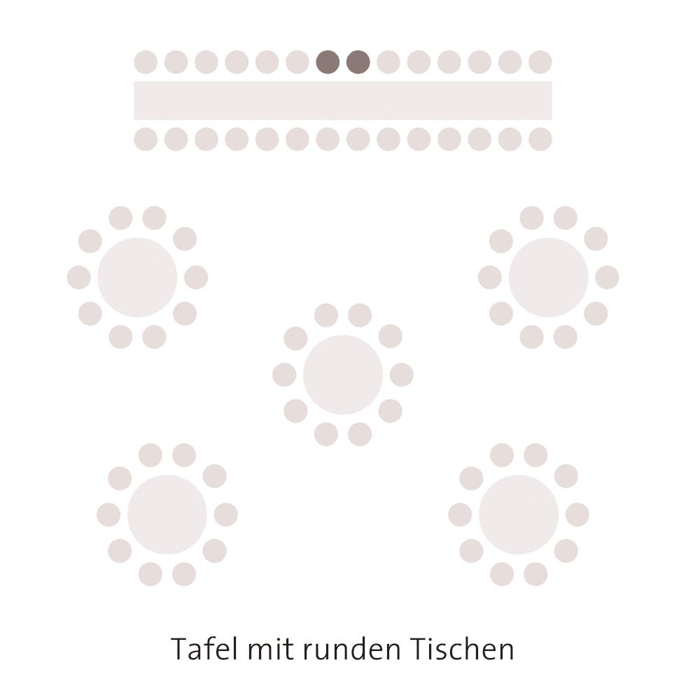 Tischanordnung runde Tische