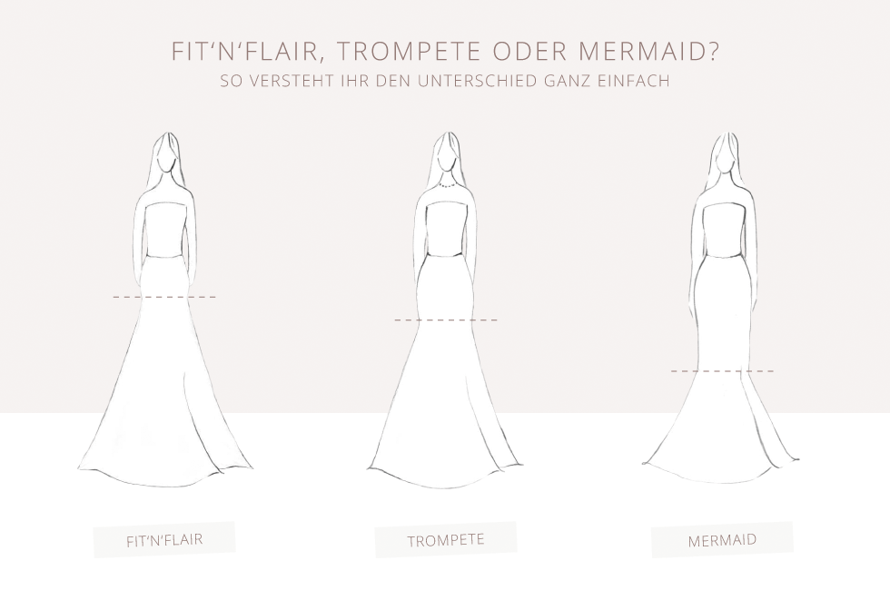 Fit'n'Flare Trompete Mermaid